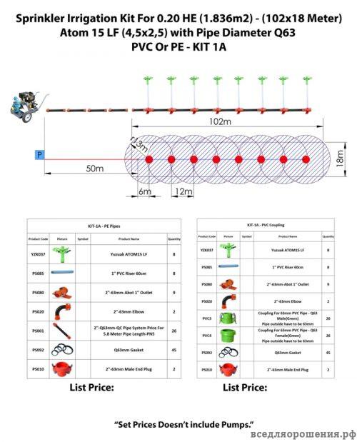 Система орошения с ручным перемещением Kit 1A