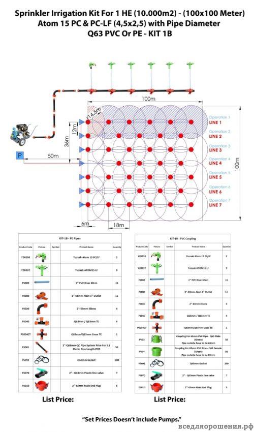 Готовая система для полива Kit 1B